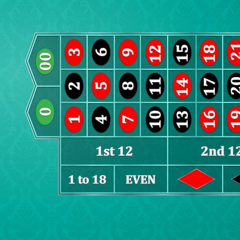 Classic Roulette Layout - Teal
