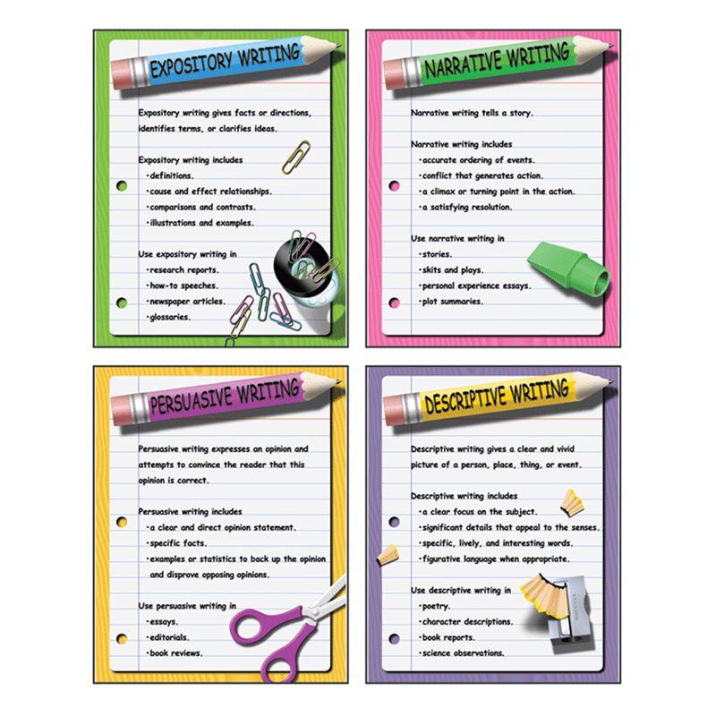 Four Types Of Writing Teaching Poster Set