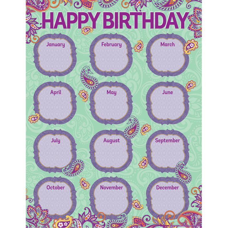 Positively Paisley Birthday Chart