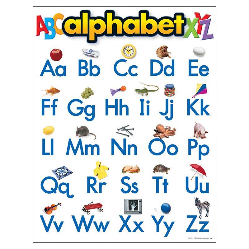 Chart Alphabet 17 X 22 Gr Pk-2