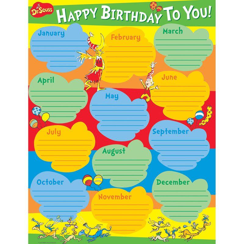 Dr Seuss Birthday Poster