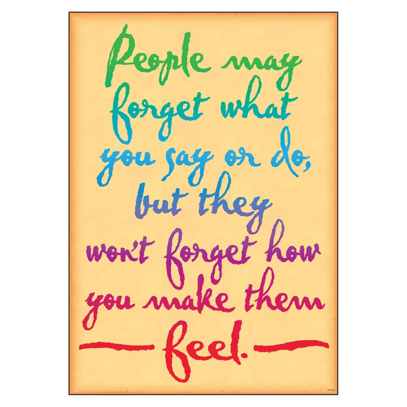 People May Forget What You Say Poster