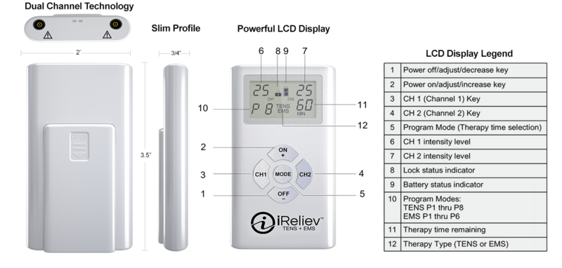 iReliev Strength & Recovery System, Dual Channel TENS & EMS Combination