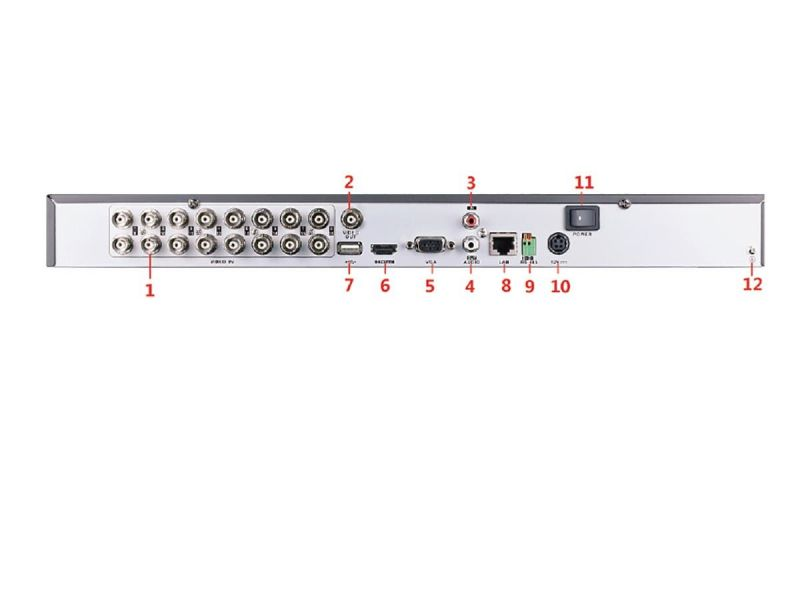 Monoch Hd-tvi Dvr, 5 In 1, H.265+,1-4 Channel Support Up To 3mp Hd-tvi,up To 2ch 4mp Ip Cameras,up To 4k (3840x2160) Hdmi